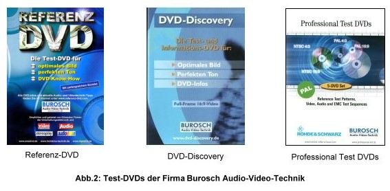 Test-DVDs der Firma BUROSCH Audio-Video-Technik